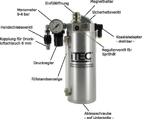 iTEC-XS 100 Druckbehälter